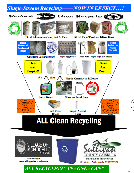 Monticello recycling brochure